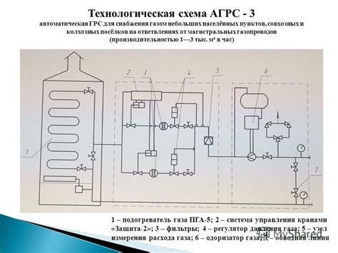Последствия внедрения детандергенераторных агрегатов в тепловую схему тэц