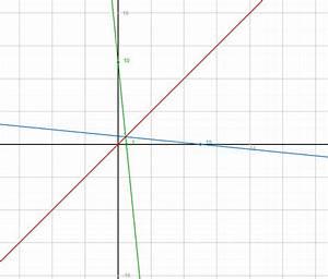 Umkehrfunktion Berechnen : umkehrfunktion wie lautet der rechenweg um die umkehrfunktion zu erstellen mathelounge ~ Themetempest.com Abrechnung