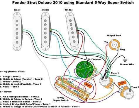 diagrams strat miscellaneous sigler