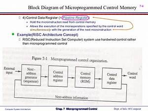 Microprogram Control