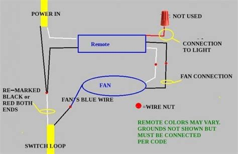 what is the blue wire on a ceiling fan ceiling fan remote with 2 wires doityourself com