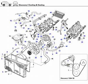 Land Rover Defender 200tdi Workshop Manual Pdf
