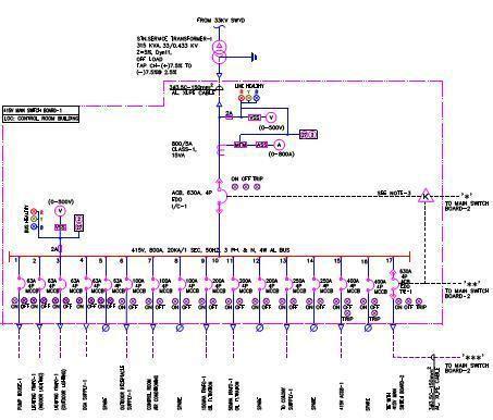 Single Line Diagram by Single Line Diagram In Kolkata West Bengal India