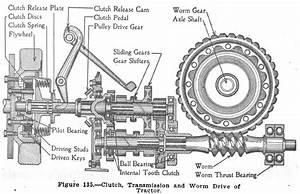Ford 5000 Transmission Diagram