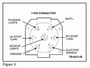 2002 Ford F150 Trailer Wiring Diagram