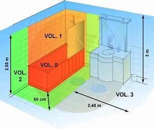 les normes electriques de la salle de bain le roi de la With volume protection salle de bain