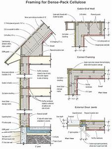 Building a Tight House