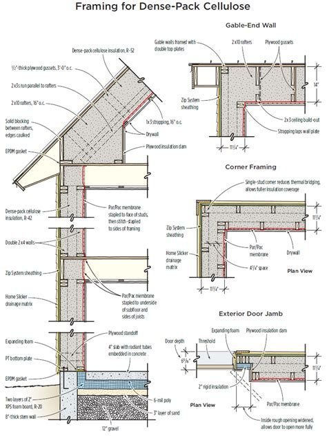 Building a Tight House   JLC Online   Insulation