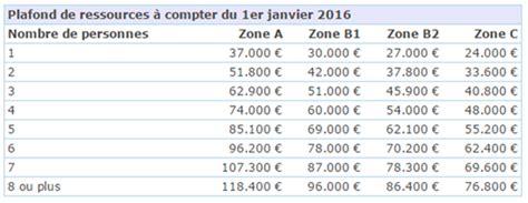 atlantic financement courtage prets immobiliers gestion de patrimoine ptz 2016