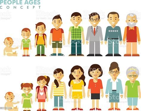 People Generations At Different Ages Stock Illustration