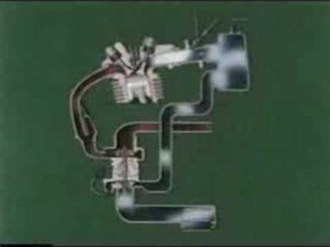 Kawasaki Gpz Turbo Wiring Diagram by Kreativbogfoering Dk Hungarian Gpz 900 Kei Hin Carby