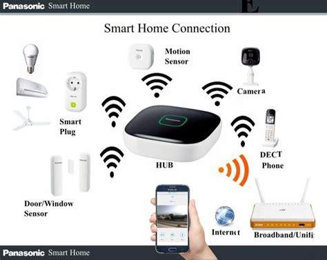 smart home systeme kosten panasonic smart home monitoring system model pshms