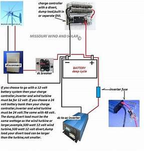 Cara Membuat Wiring Diagram Listrik