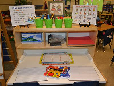 a kindergarten writing center in scholastic 384 | st.kwc .writing header