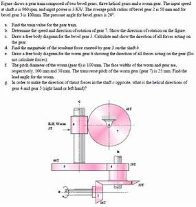 Solved  Figure Shows A Gear Train Composed Of Two Bevel Ge
