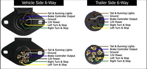 Trailer 6 Wire Diagram Color by Trailer Wiring Diagrams Etrailer