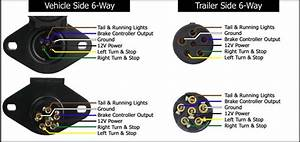 6 Pin Trailer Wiring Diagram Standard