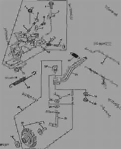 Governor And Throttle Linkage Tringlerie De Regulateur Et D U0026 39 Accelerateur Drehzahlregler Und