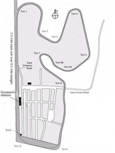 Track Day at Pueblo Motorsports Park