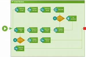 Modern Shapes In The New Visio  Org Chart  Network