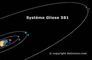 Solar System Gliese 832 - Pics about space
