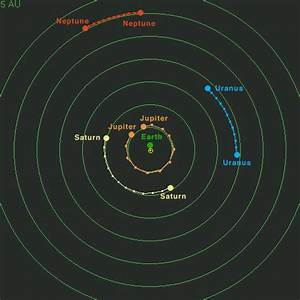 Planets Orbit Path - Pics about space