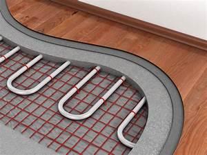 Parkett Auf Fußbodenheizung : parkett verlegung auf fu bodenheizung parkett 21 ~ Michelbontemps.com Haus und Dekorationen