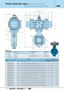 1268 Plastic Butterfly  U0026 Ball Valves With Actuator