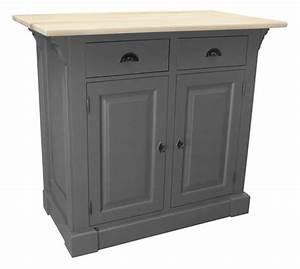 1000 idees sur le theme comptoirs de cuisine gris sur With exceptionnel couleur moderne pour salon 5 les plans de travail bois massif comptoir des bois