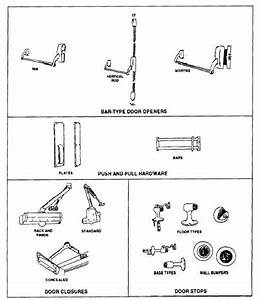 Interior Door Hardware Types. Interior Sliding Barn Doors ...