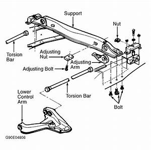 How Do I Remove The Torsion Bar Off My 1999 Chevrolet S