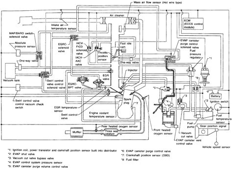 Need Detailed Diagram For Nissan Truck With The