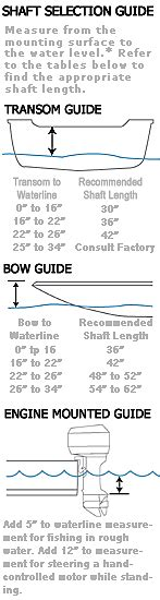 Bass Cat Boat Lengths by How To Measure Boat Motor Shaft Length Impremedia Net