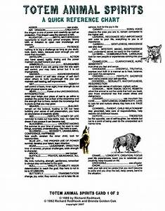 Totem Animals is just a quick reference to the attributes ...