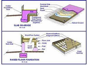 Slab Foundation Floor Plans | Home Mansion