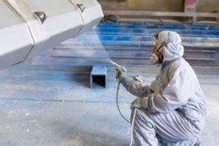 powder coating  painting