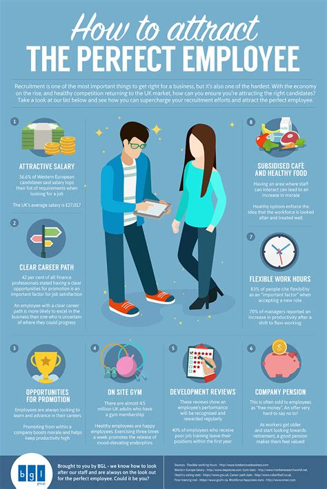 How To Attract The Perfect Employee (infographic)  Hr Tips  Pinterest Management