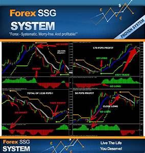 Trend 4 You : forex indicator forex trading system mt4 trend strategy forex fx ssg ebay ~ Orissabook.com Haus und Dekorationen