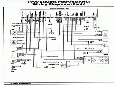 chevy  tbi wiring harness diagram wiring forums