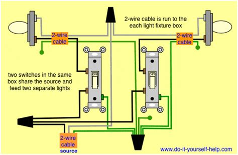 Electrical Can Add Light Switch That Overrides Set