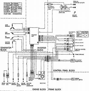 Image Result For Wiring Diagram Of Predator 3500 Inverter Generator