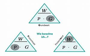 Zinsen Berechnen De Hypothekenrechner : prozentrechnung mit formeln lernen mit serlo ~ Themetempest.com Abrechnung