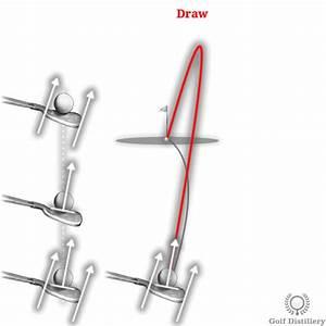 Golf Ball Flight Diagram