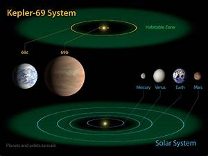 Starship Asterisk* • View topic - Kepler