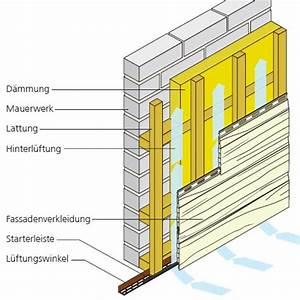Aufbau Dämmung Dach : unterkonstruktion holzfassade ~ Whattoseeinmadrid.com Haus und Dekorationen