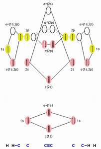 La Mec U00e1nica Cu U00e1ntica  La Teor U00eda De Los Orbitales Moleculares