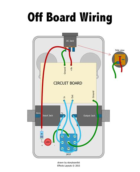 perf  pcb effects layouts general layout notes