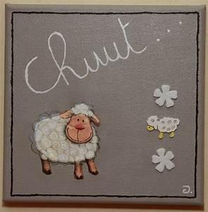 Cadre Photo Chambre Bébé : cadre moutons chambre bebe visuel 7 ~ Teatrodelosmanantiales.com Idées de Décoration