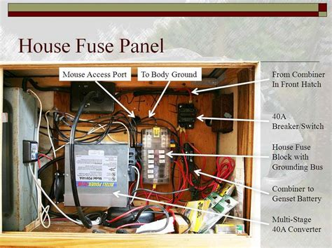 12 Volt Electrical Wiring by House 12 Volt Wiring Panel 2008