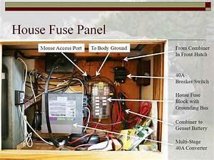 220 Volt House Wiring